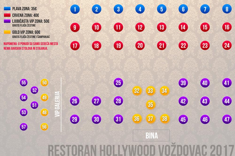 restoran hollywood vozdovac mapa sedenja