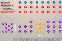 restoran hollywood mapa sedenja
